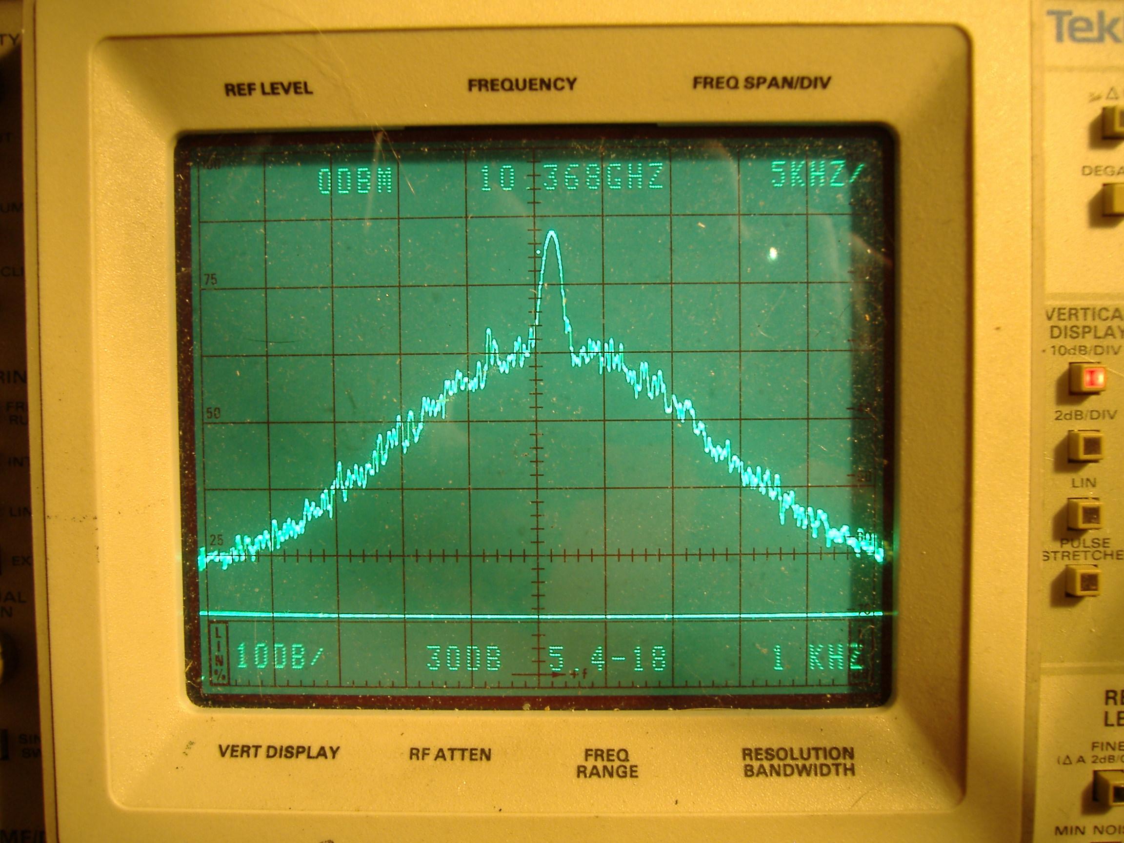 Spectrum analyzer 492