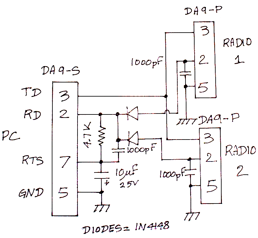 ko4bb u0026 39 s dual radio interface