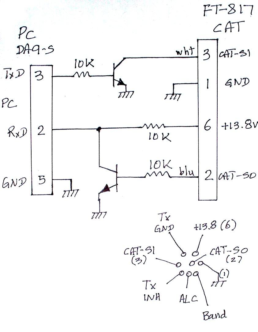 FT-817 CAT Interface