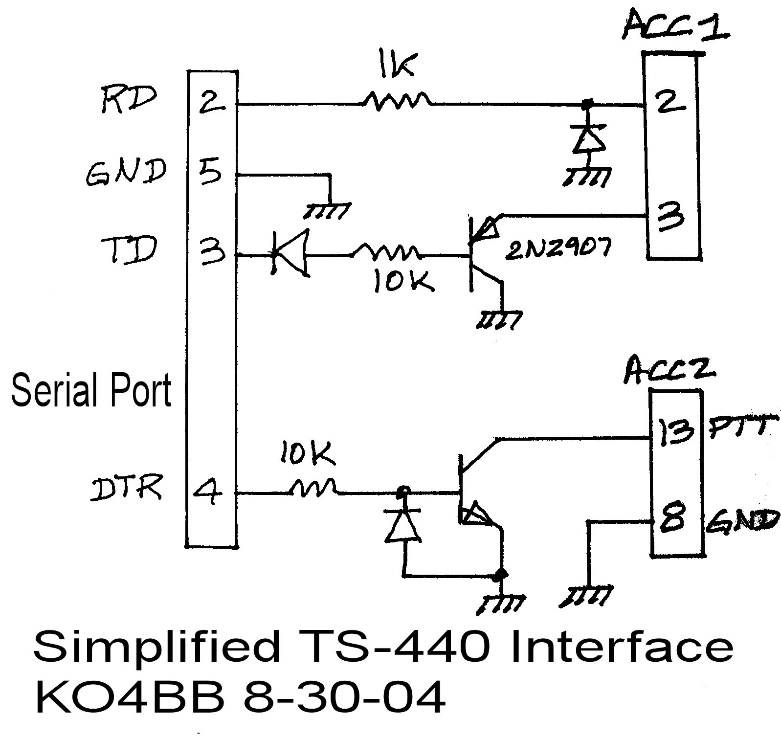 TS 440_Interface_simple ko4bb's ts 440 interface  at edmiracle.co